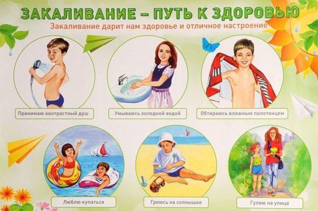 Закаливание ребенка от года до 3 лет: возрастные ограничения и интенсивность закаливающих процедур взависимости отвозраста, показания и противопоказания, советы врача