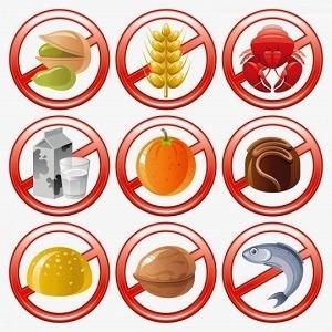 Анализ на пищевую непереносимость – что и как правильно сдать?