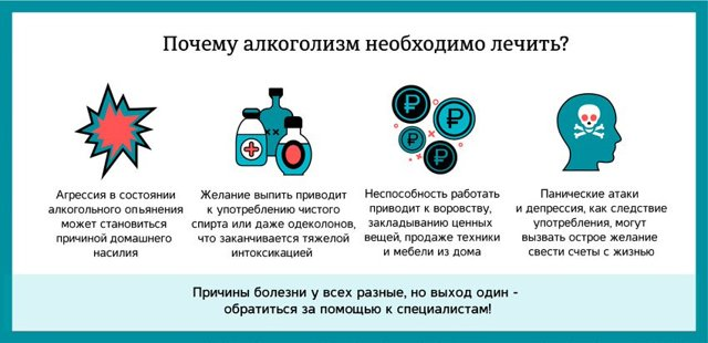 Эффективное лечение алкоголизма в клинике и домашних условиях