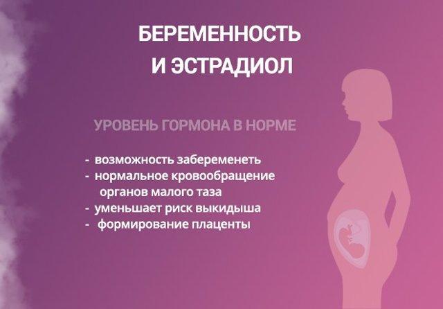 Эстрадиол: почему повышен, какая норма у женщин при беременности?