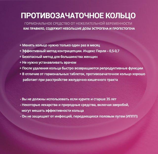 Гормональные контрацептивы пролонгированного действия: описание средств и нюансы их использования