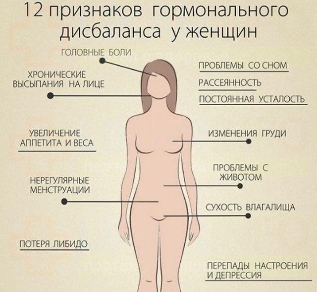 Как правильно лечить прыщи при беременности косметическими средствами