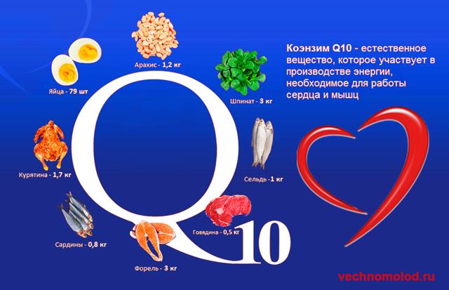 Коэнзим Q10: свойства вещества, список препаратов, инструкция по применению и возможные осложнения
