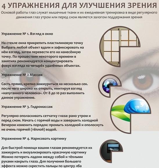 Лечение близорукости: способы восстановления зрения, основные правила, меры безопасности