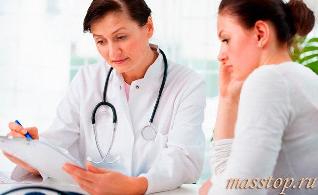 Мастодиния молочной железы: причины возникновения, характерные симптомы, план обследования и тактика лечения