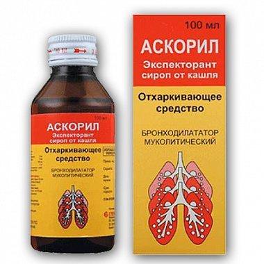 Муколитики и отхаркивающие средства: в чем разница, список препаратов, показания к применению