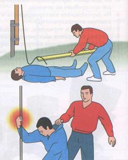 Первая помощь при электротравме: первичная диагностика степени поражения
