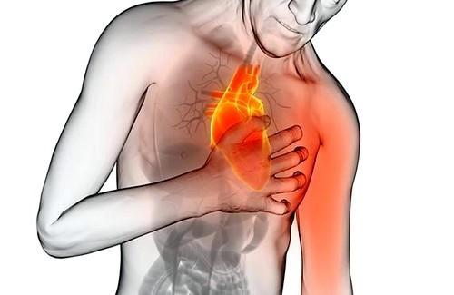 Почему болит за грудиной: основные причины, возможные патологии, неотложная помощь, методы обследования