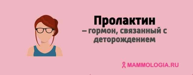 Повышенный пролактин у женщин: причины нарушения нормы, характерные симптомы, способы снижения и возможные последствия