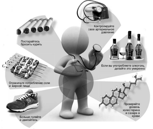 Профилактика инсульта: первичные и вторичные мероприятия, основные правила, медикаменты и народные методы