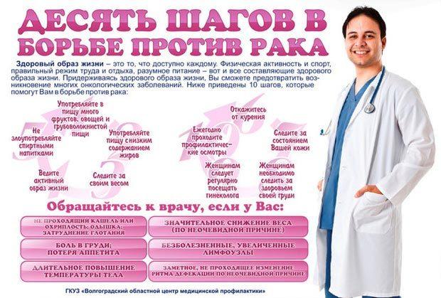 Рак: как не упустить опасную болезнь симптомы, признаки и профилактика