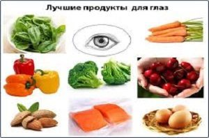 Раздражение, покраснение глаз: основные причины, клиническая картина, лечебные и профилактические мероприятия