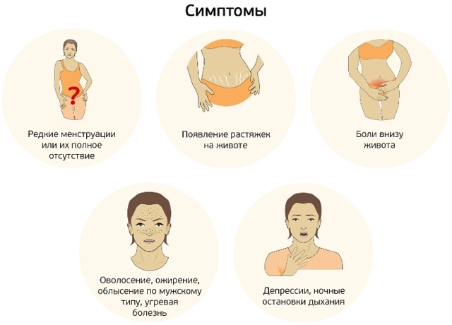 Тянет правый бок выше тазовой кости: провоцирующие факторы, развитие патологии, характерные признаки