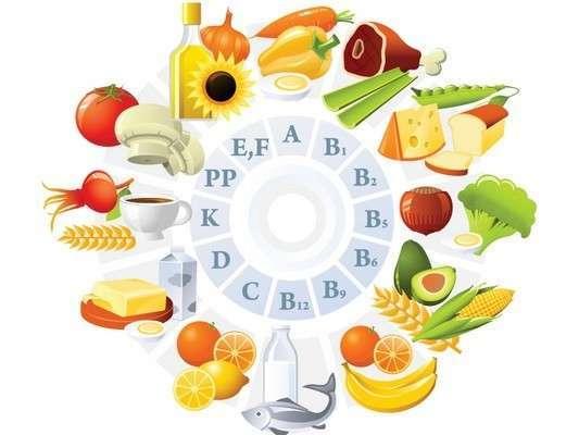 Витамин К: где содержится, для чего нужен человеку, последствия гипо- и гипервитаминоза