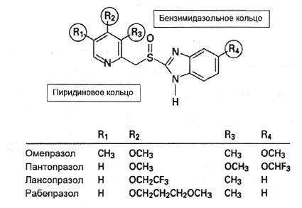 Зульбекс 20 мг: от чего помогает, инструкция по применению, дешевые аналоги